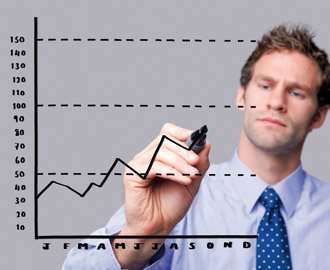 Management-Berichte mit Wirkung